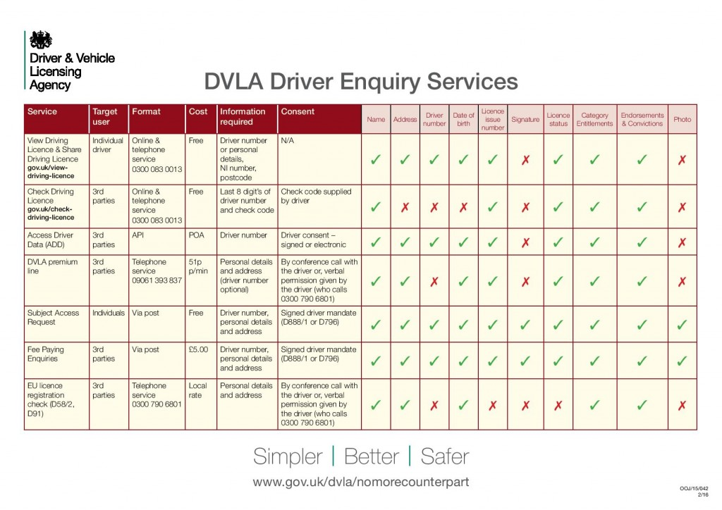 DVLA Driver Enquiry Services - OOJX15X042_220216 (2)-page-001 - jpeg